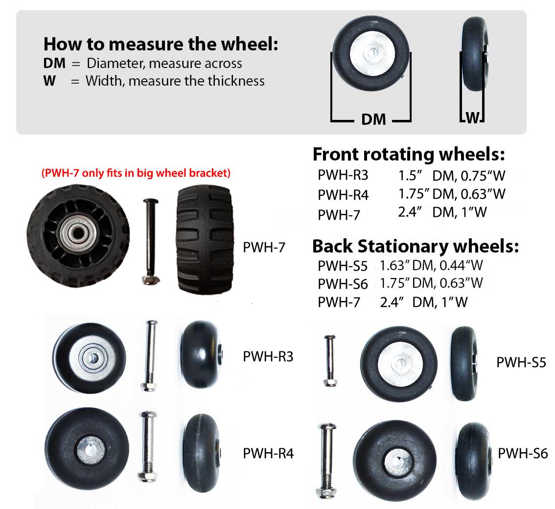 Tutto Wheels